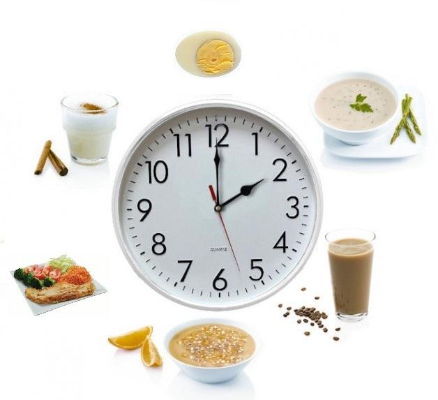 Reloj comidas