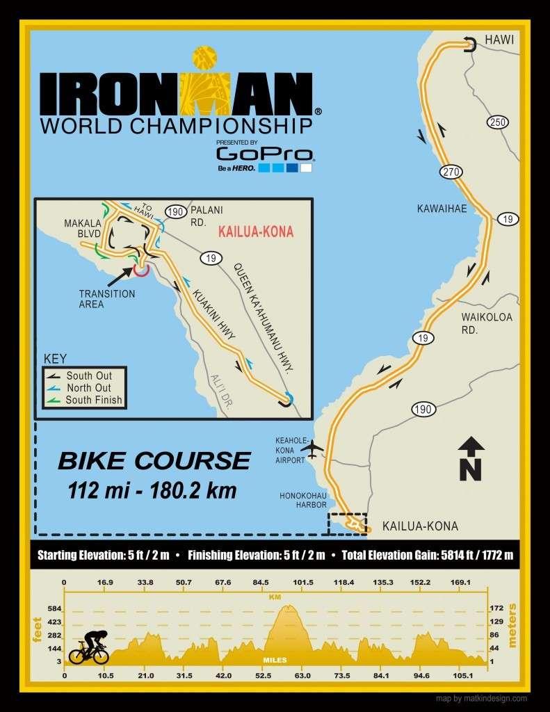 Mapa bici Ironman Champions