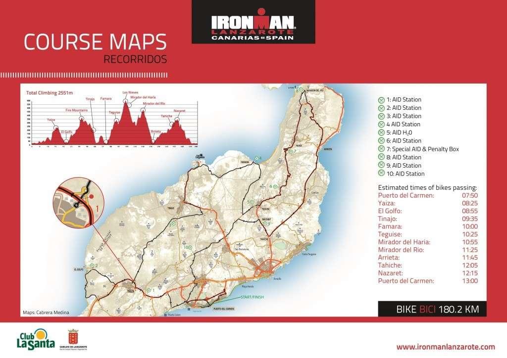 Recorrido en bicicleta Ironman Lanzarote