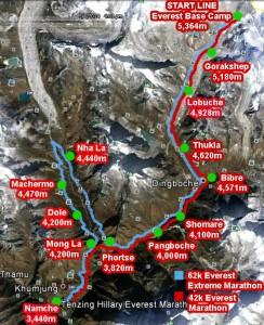 maraton-everest-recorrido