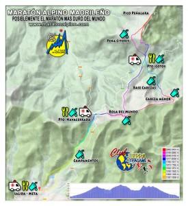 recorrido-maraton-madrileño-alpino