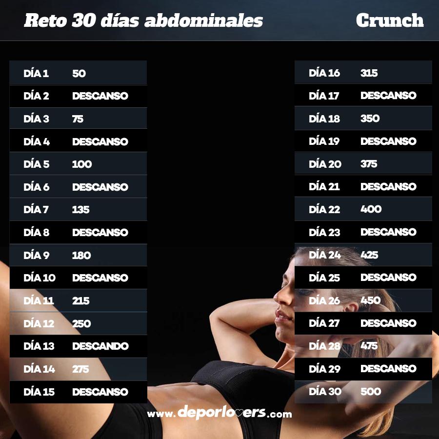 Reto 30 dias abdominales crunch